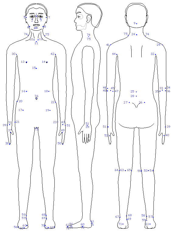 Body Diagrams For Charting Tenderness