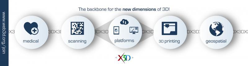 X3D Backbone 2018 Bookmark