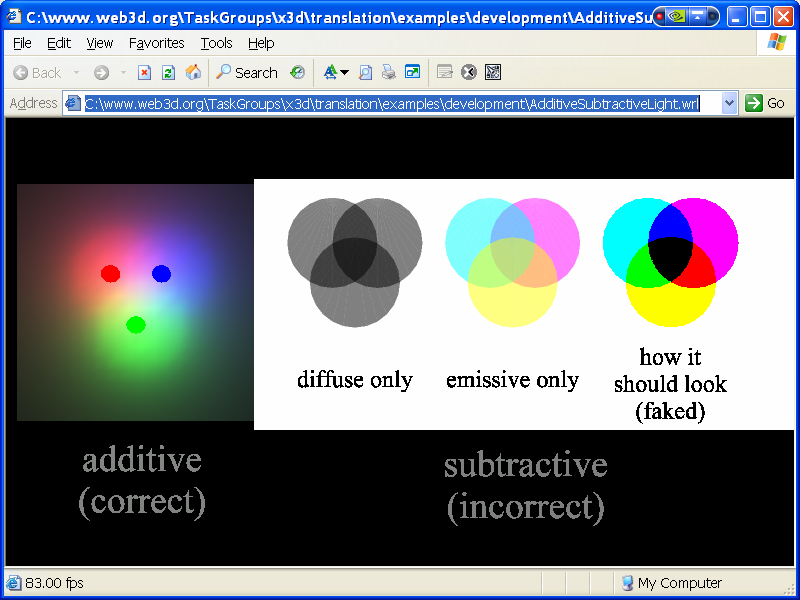 Additive Subtractive Light example